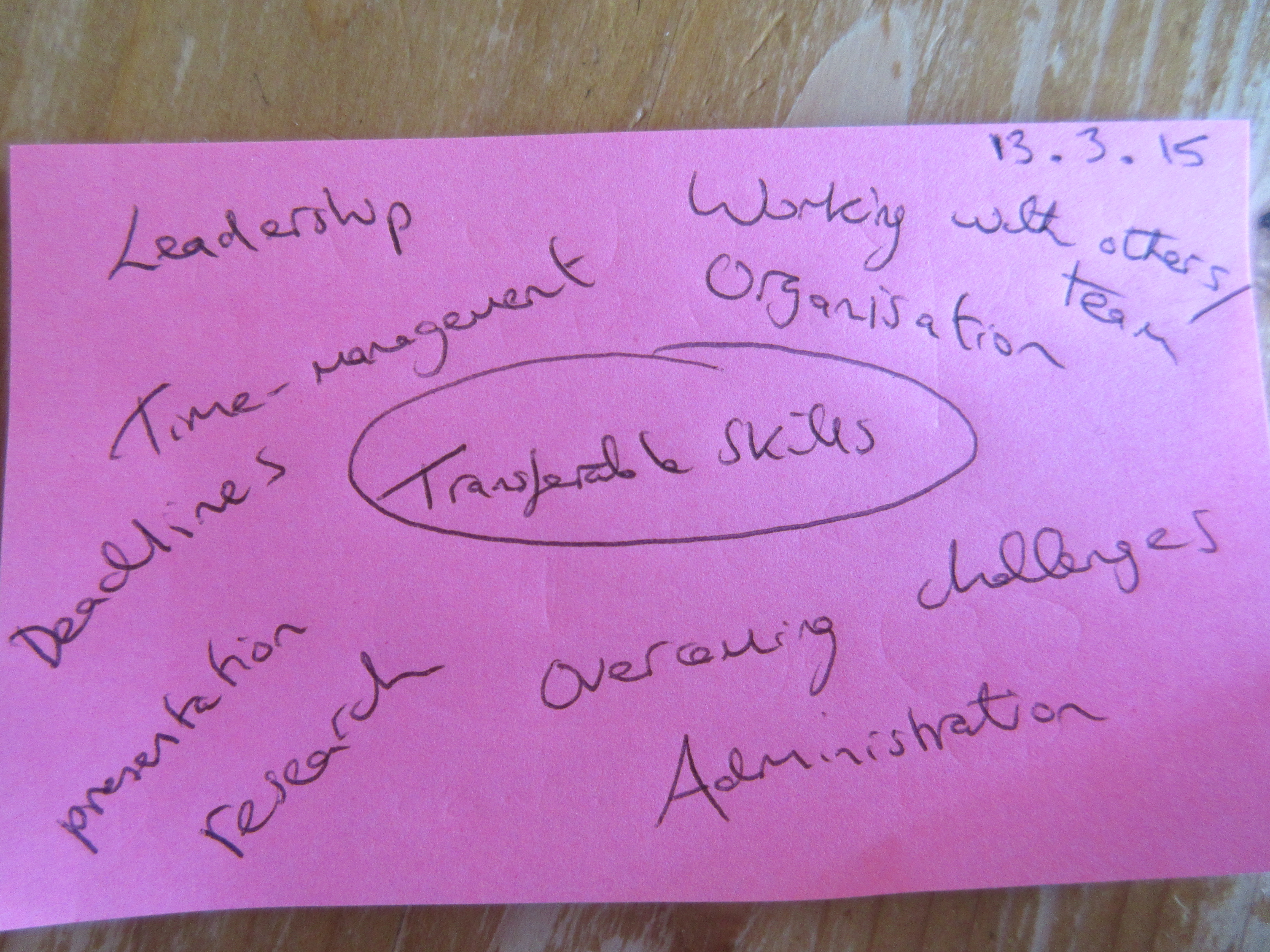pilot med reflections on my own transferable skills list ew transferable id